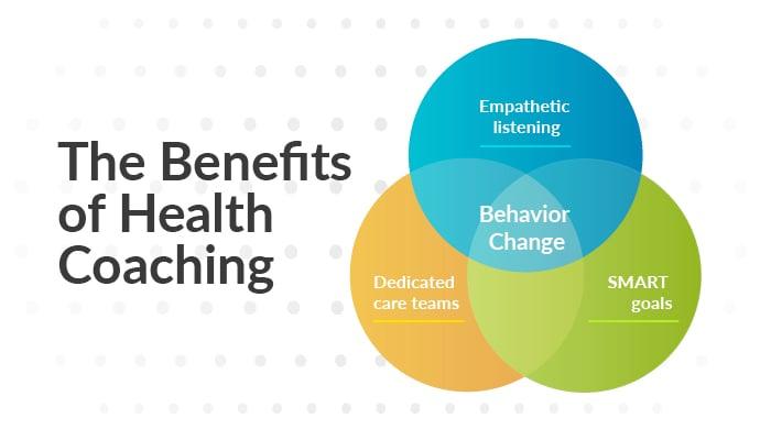 vera_health-coaching_blog-graphic_20190107-02 (1)