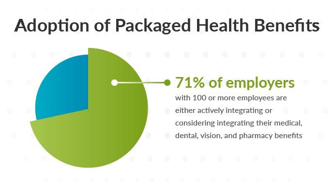 vera_packaged_health_benefits_stat
